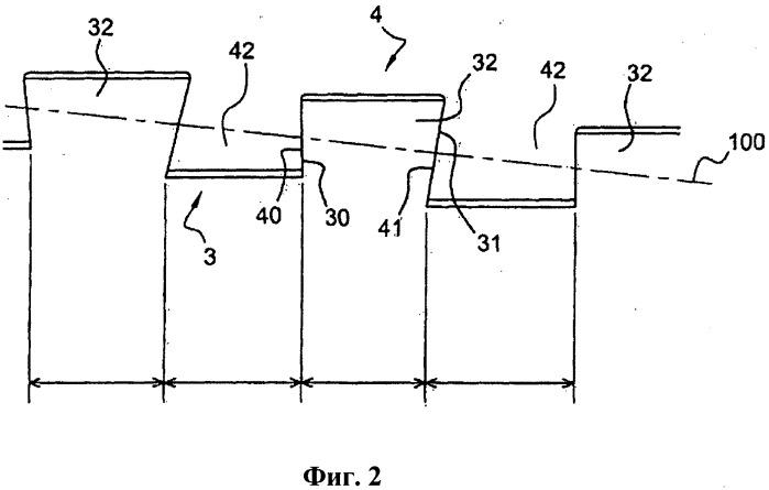 Способ и калибр для проверки самозапирающейся резьбы трубного соединения, используемого в нефтяной промышленности