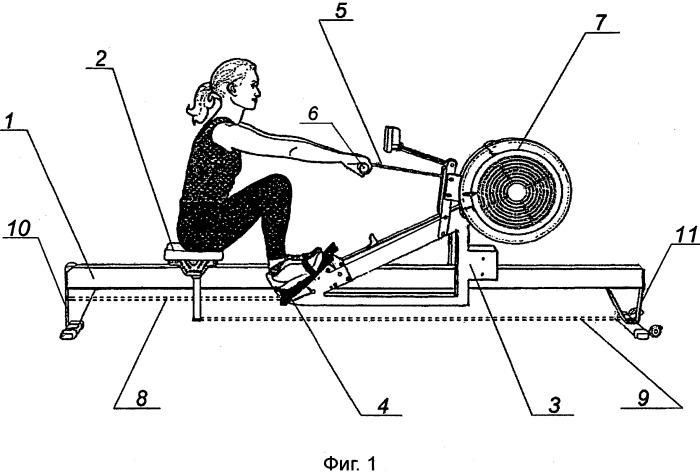 Тренажер для тренировки гребцов