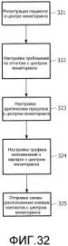 Водонепроницаемый экг-монитор и пользовательский интерфейс