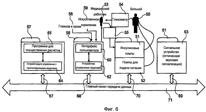 Устройство и способ мониторинга и регулирования уровней глюкозы в крови