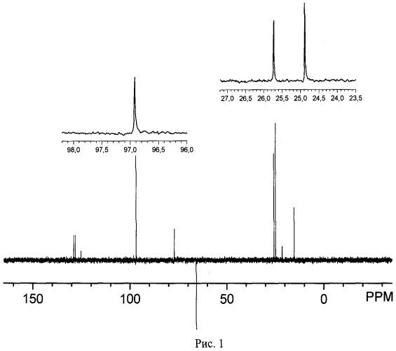 Способ получения бета-дикетоната или бета-кетоимината палладия (ii)