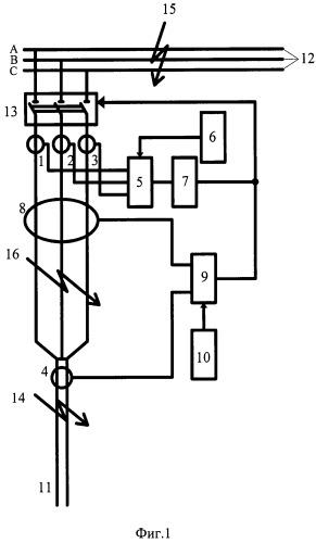 Способ защиты ячеек комплексных распределительных устройств от дуговых замыканий
