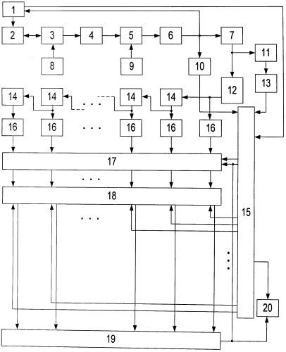 Устройство идентификации воздушных объектов по структуре дальностного портрета