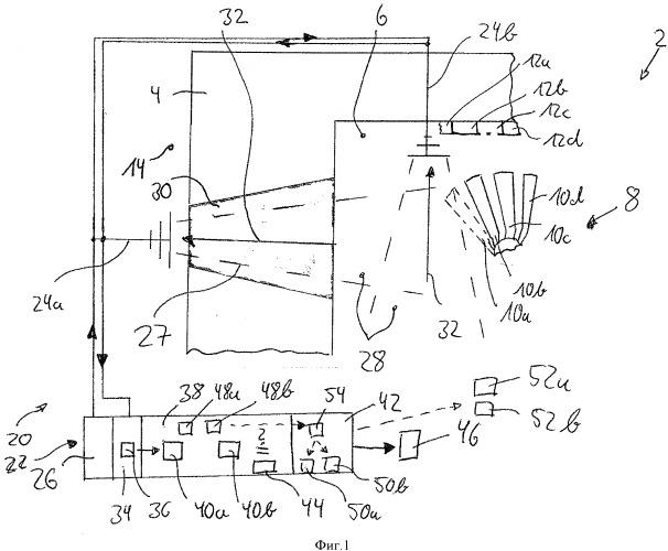 Система контроля внутреннего пространства машины