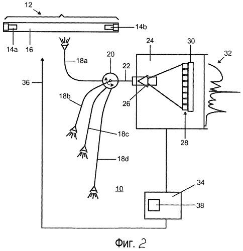 Операционное устройство и способ управления работой по меньшей мере одной ртутной газоразрядной лампы низкого давления