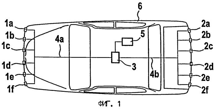 Ультразвуковая система помощи водителю, способ ее конфигурирования и соответствующий ультразвуковой датчик