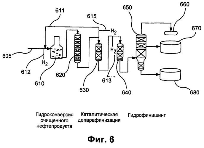 Способ гидрообработки в кислой среде для производства базовых смазочных масел