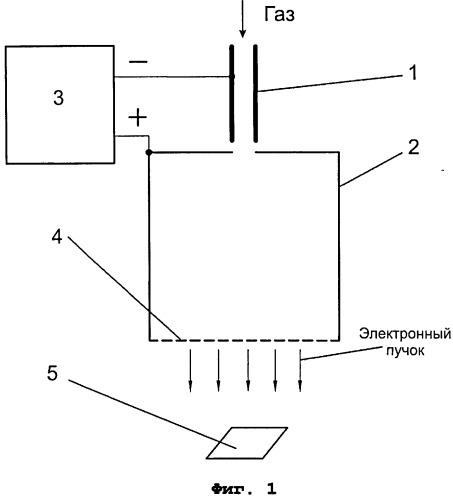 Способ формирования самонакаливаемого полого катода из нитрида титана для системы генерации азотной плазмы