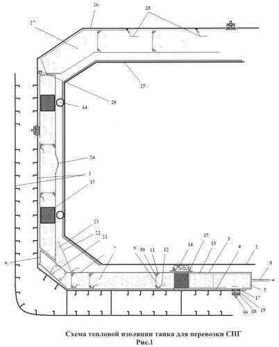 Тепловая изоляция танка для перевозки спг