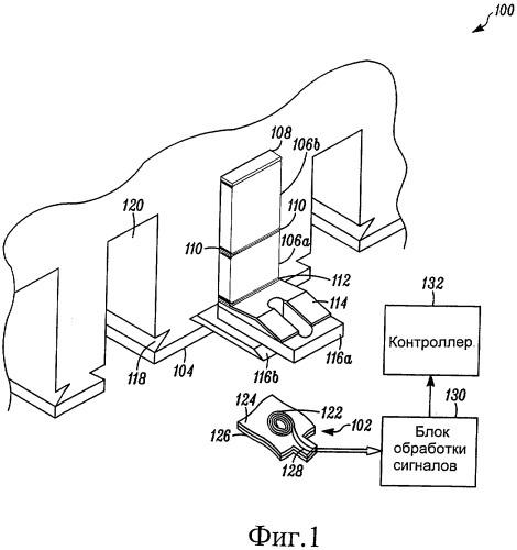 Установка для мониторинга вибрации обмотки статора