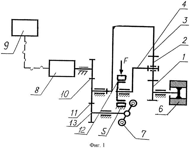 Устройство рекуперации энергии торможения машины