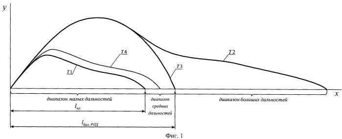 Способ стрельбы управляемым артиллерийским снарядом