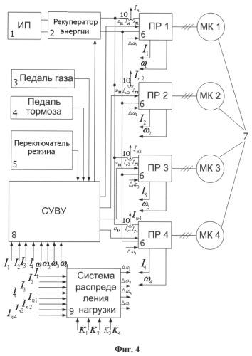 Многодвигательное электротранспортное средство и способ управления им (варианты)