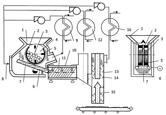 Установка для переработки шлака с утилизацией тепла