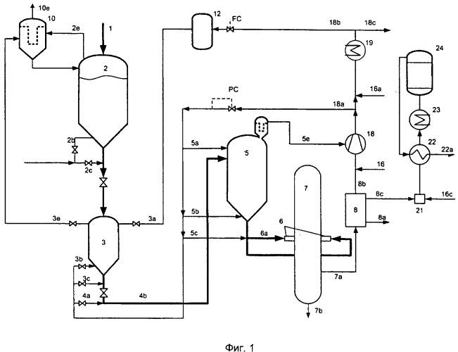 Способ обеспечения реактора газификации во взвешенном потоке топливом из накопительного бункера
