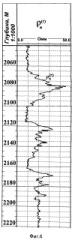Устройство для измерений геофизических и технологических параметров в процессе бурения с электромагнитным каналом связи