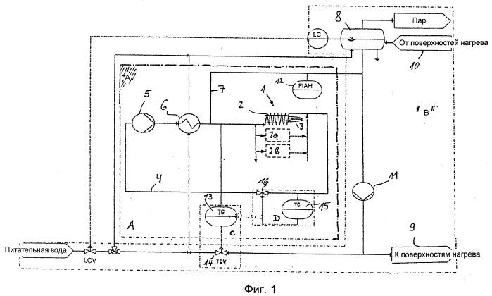Способ и реакторы для газификации пылевидных, твёрдых или жидких видов топлива