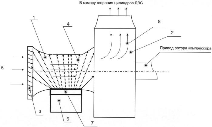 Способ сухой очистки поверхностей лопаток компрессора