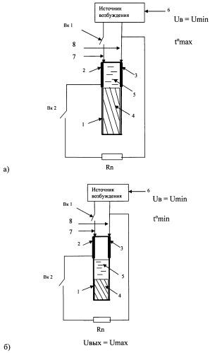 Преобразователь энергии перепада температур с электродом из жидкого диэлектрика с высоким значением диэлетрической проницаемости