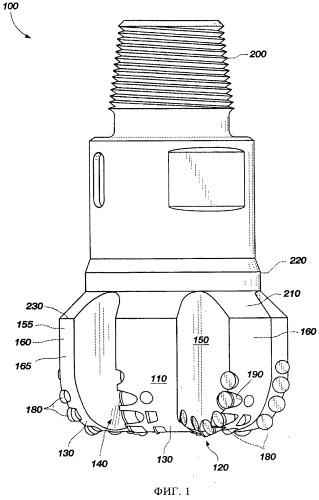 Пассивные и активные элементы для бурения снизу вверх на буровом инструменте с запрессованными резцами и соответствующие способы