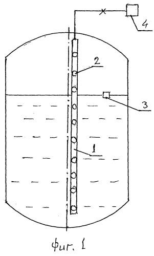 Способ контроля уровня расположения поверхности жидких компонентов топлива в баках ракет-носителей и система для его осуществления