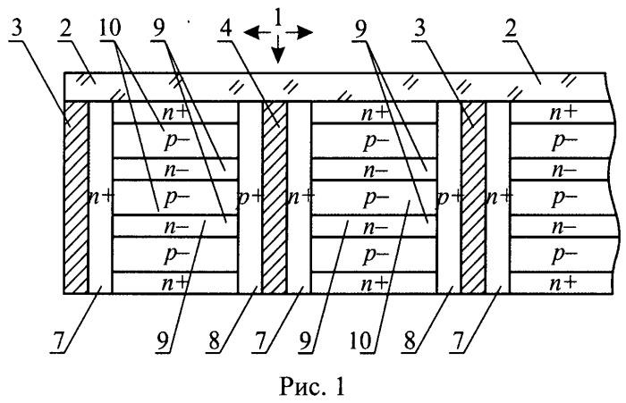 Кремниевый многопереходный фотоэлектрический преобразователь с наклонной конструкцией и способ его изготовления