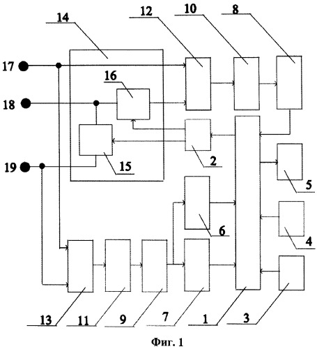 Устройство для измерения потенциалов подземного сооружения