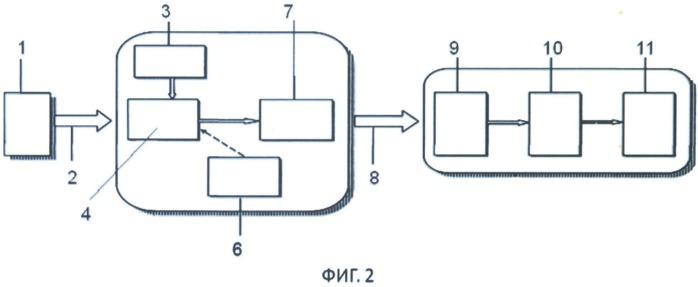 Система имитации инфракрасной обстановки для математического моделирования