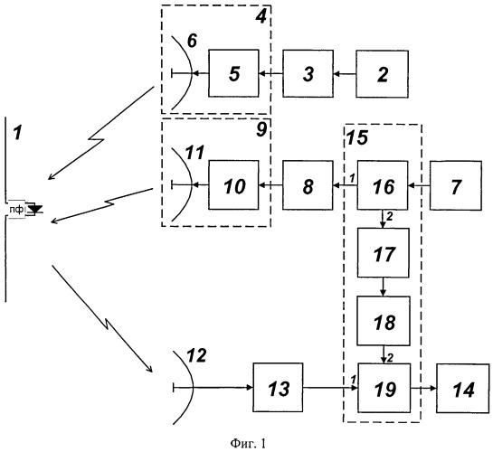 Обнаружитель объектов, содержащих нелинейные элементы