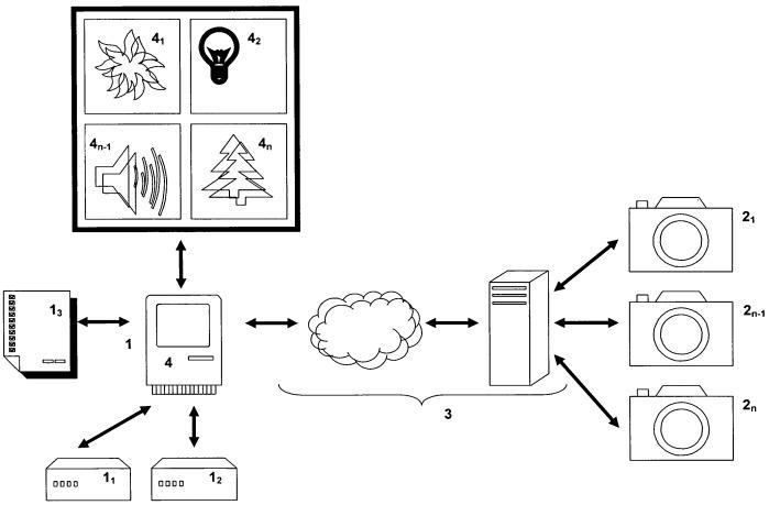 Способ отображения на экране мобильного терминала связи аудиовизуального ряда, преимущественно относящегося к одному событию, сформированного при съемках несколькими камерами и пользовательское устройство воспроизведения - мобильный терминал связи для осуществления способа