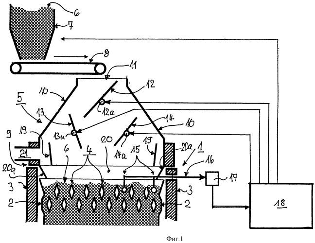 Способ и устройство для загрузки подогревателей для стекловаренных устройств