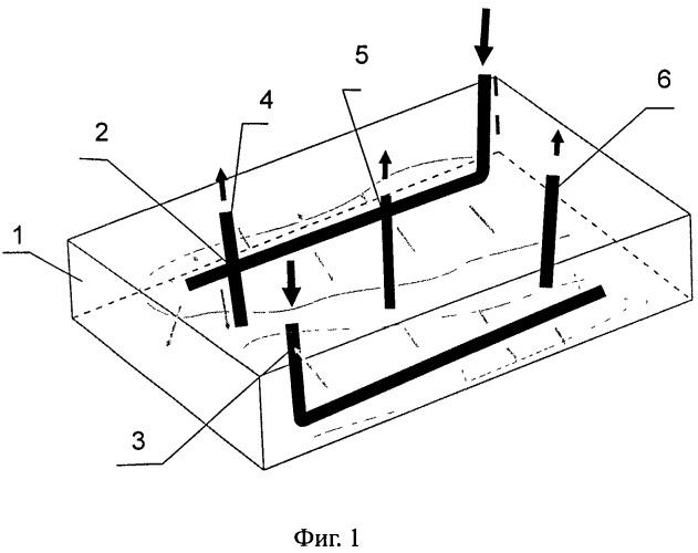 Способ разработки залежей высоковязких нефтей или битумов при тепловом воздействии