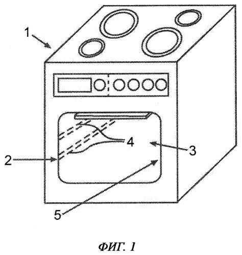 Система выдвижных направляющих и муфельная печь с такой системой выдвижных направляющих