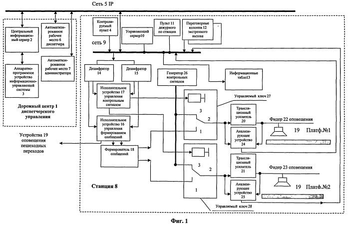Централизованная система информирования пассажиров