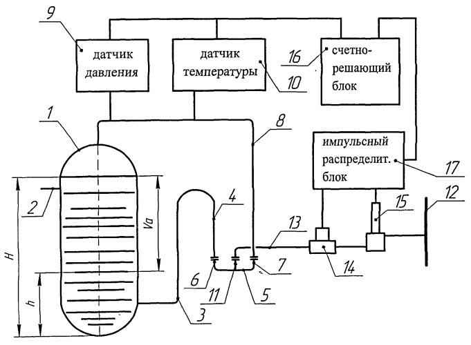 Устройство для измерения дебита скважин