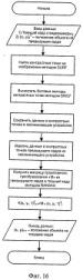 Способ и устройство определения координат объектов
