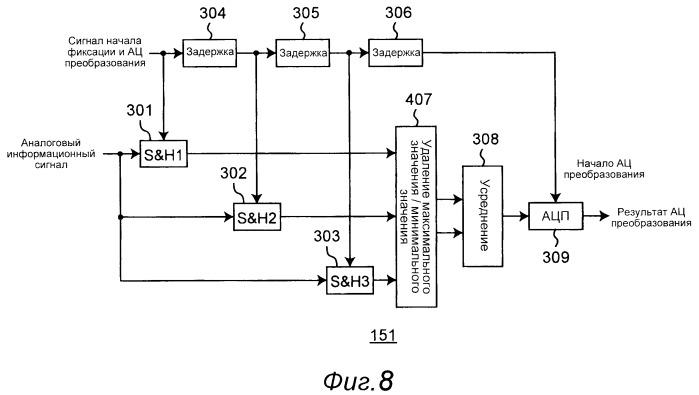 Устройство цифрового преобразования и устройство преобразования энергии