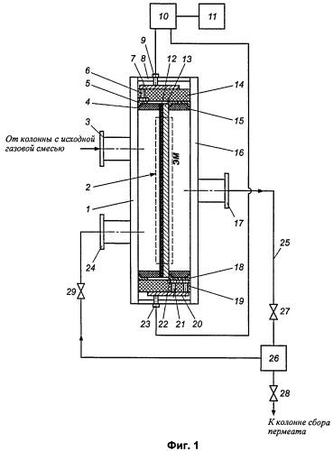 Устройство и способ разделения газовой смеси