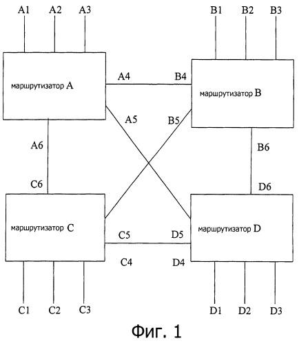 Кластерный маршрутизатор и способ кластерной маршрутизации