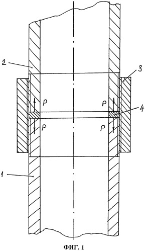 Способ герметизации стесненной прокладкой