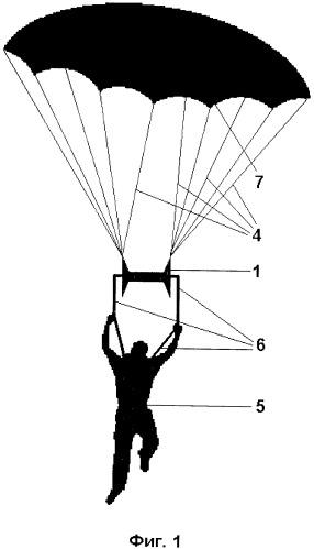 Способ и устройство автоматизированной укладки парашюта