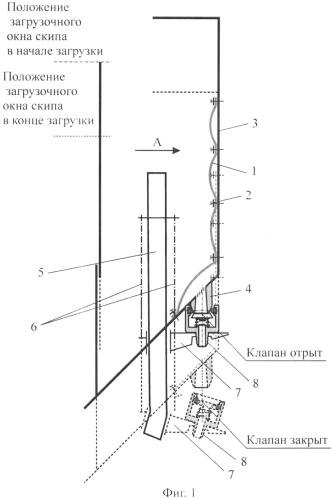 Способ защиты стенок шахтного скипа от износа и устройство для его осуществления