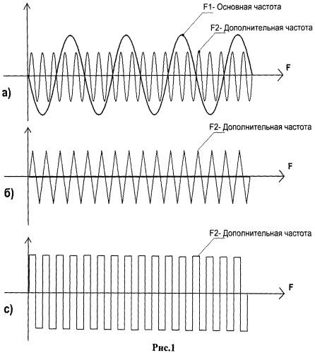 Способ изготовления магнезиальнокварцевого проппанта