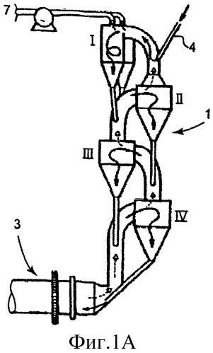 Способ очистки потока газообразных продуктов сгорания из установки для получения клинкера и соответствующее устройство