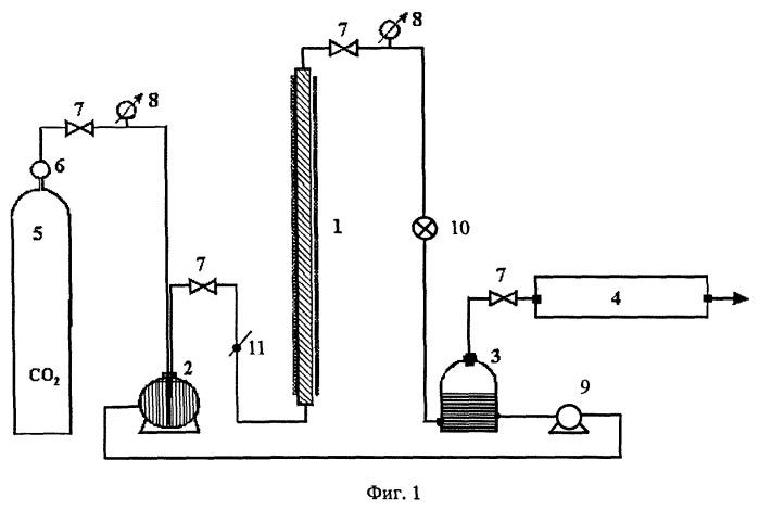 Способ утилизации диоксида углерода в водоносном пласте