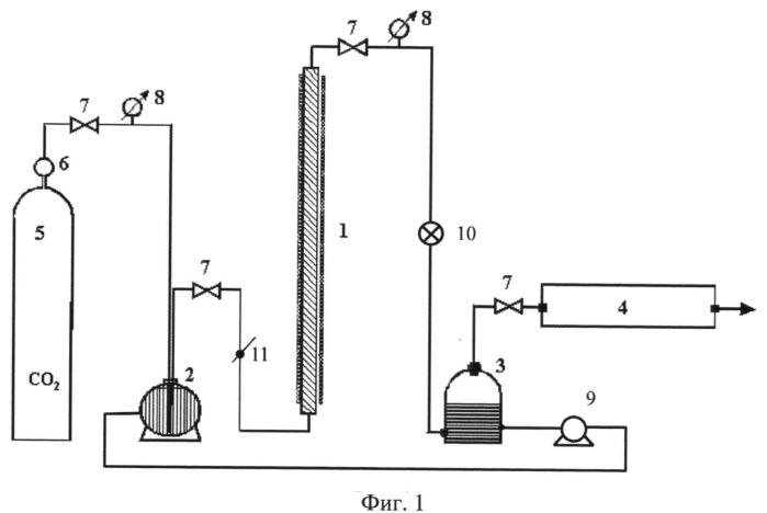 Способ доразработки истощенных залежей природных углеводородов