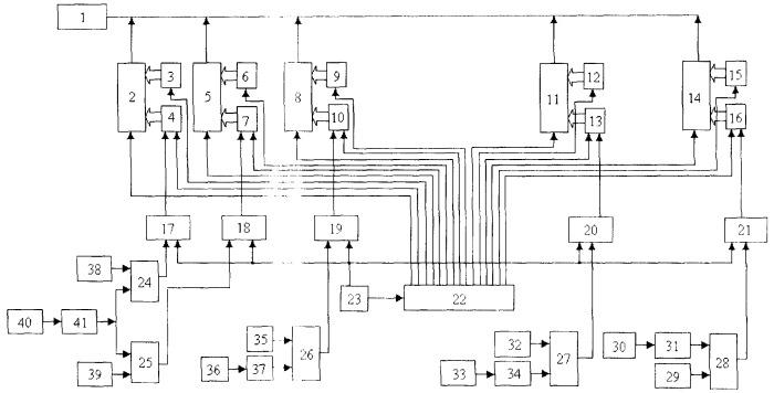 Информационно-измерительная система контроля параметров условий труда