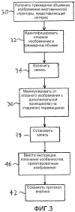 Создание стандартизованных протоколов для анализа данных трехмерной эхограммы