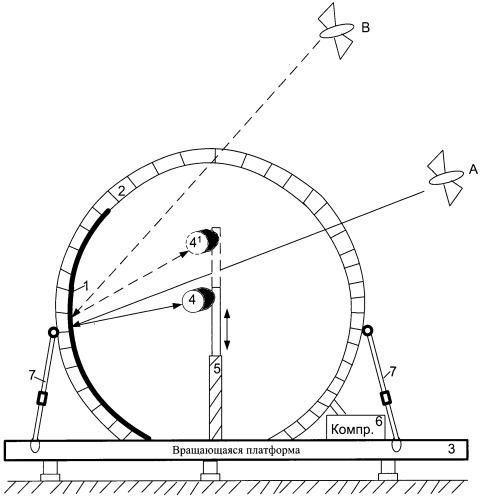 Антенная система с частичной металлизацией радиопрозрачного защитного кожуха