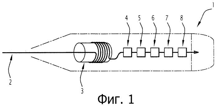 Система определения размотанной/оставшейся длины оптического волокна в катушке, установленной, в частности, в подводном боевом средстве